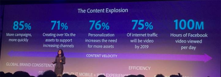 content-explosion