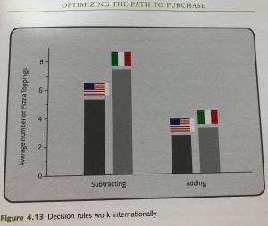 Optimizing-Path_Purchase