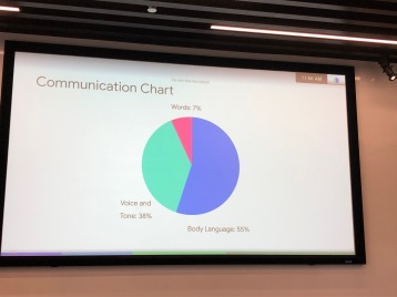 DT-PublicSpeaking-CommChart