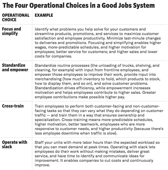 Good-Jobs-Strategy