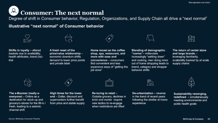 consumer-nextnormal