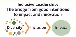 6-Inclusive-Leadership