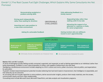 BCG-ConsultantLackofPromotions-5rootcauses-8challenges