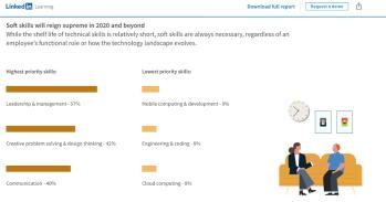 linkedin-workplace-learning2020-1